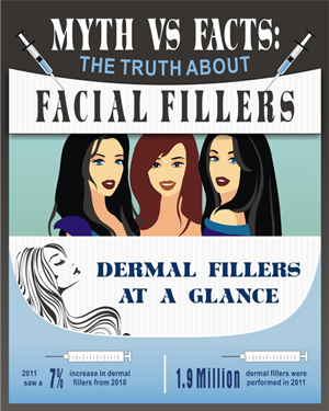 Myth VS Facts - The Truth About Facial Fillers